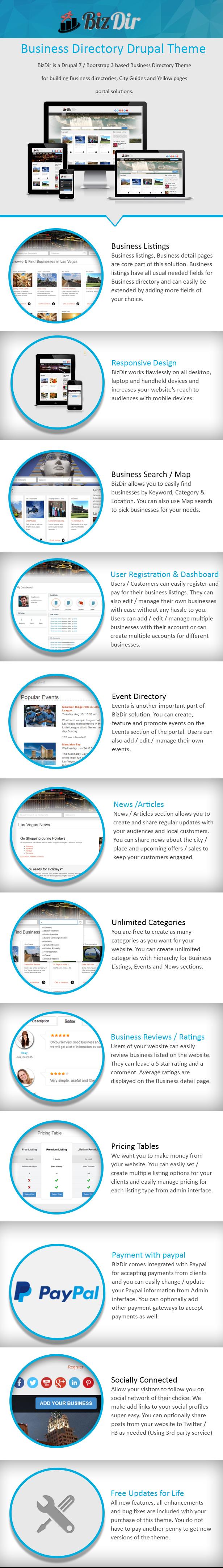 BizDir - Drupal Business Directory Theme   Drupal Development India